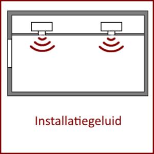 bouwakoestiek - Installatiegeluid